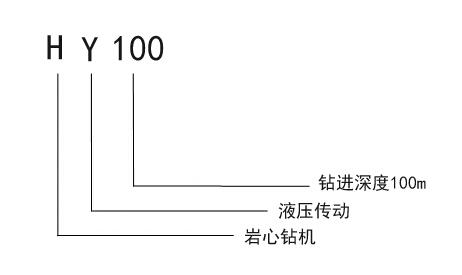 HY-100鉆機